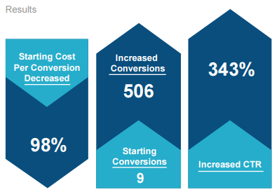 davidson law conversion numbers