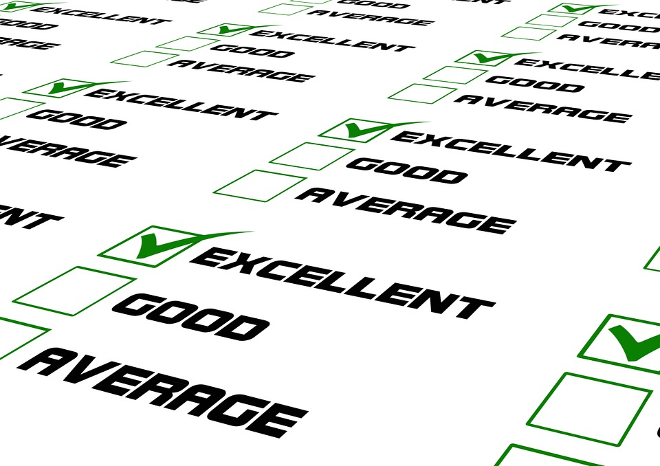keyword-quality-score